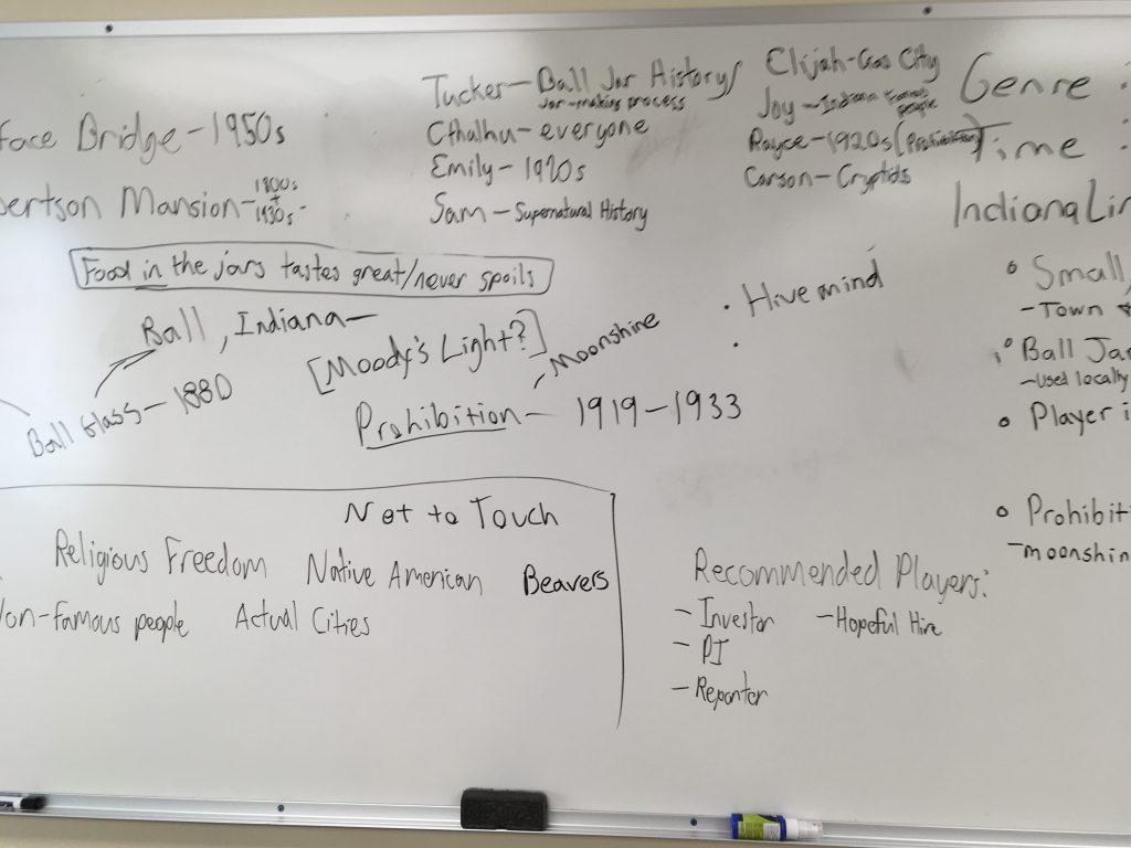 Refractions of Glasston Whiteboard Brainstorming